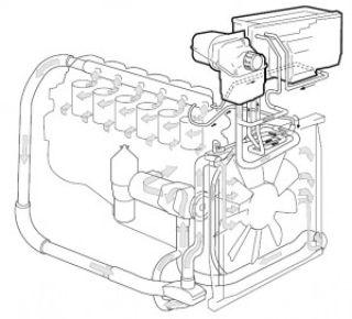 Как масло попадает в антифриз через теплообменник а м скания серия 114 теплообменник ивеко дейли 3.0